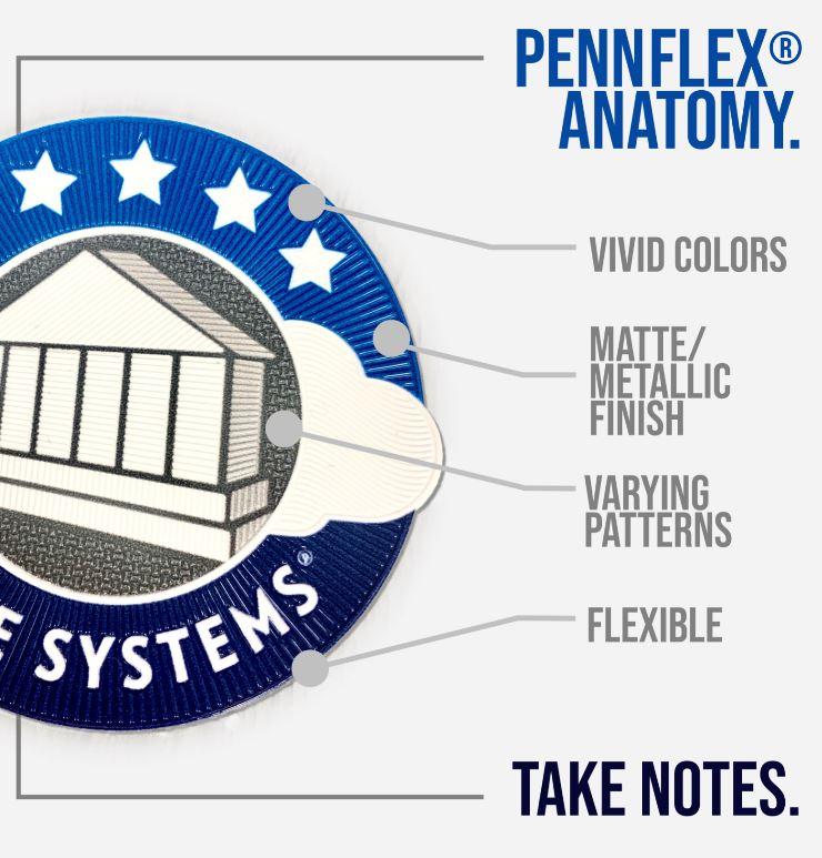 flex-anatomy-2